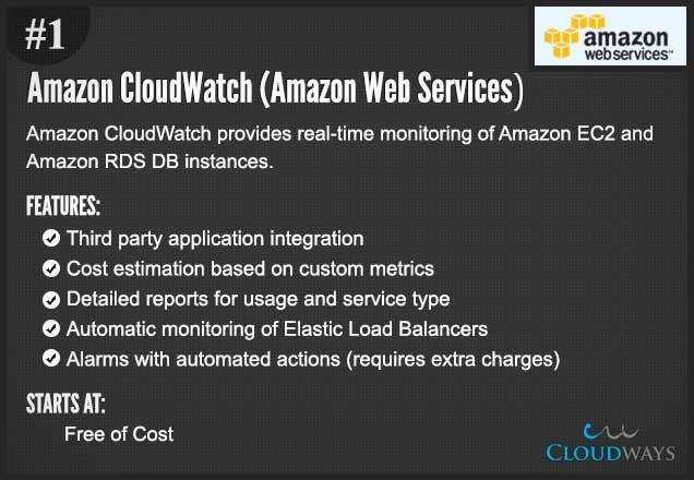 1 - Amazon CloudWatch (AWS)
