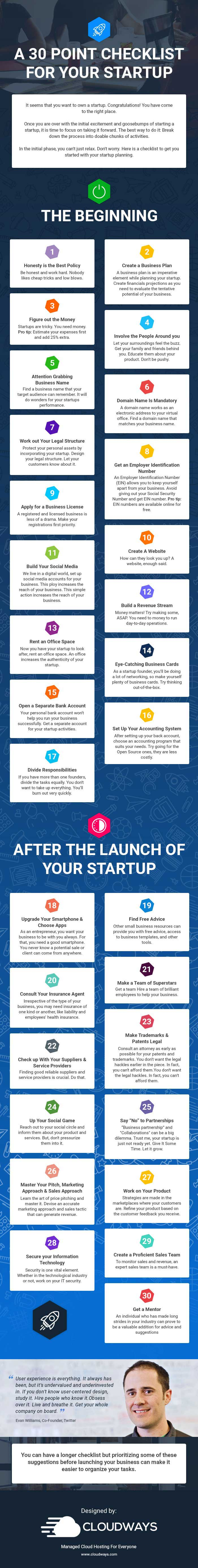 30 points startup launch checklist