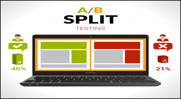 AB Test Your Checkout Process