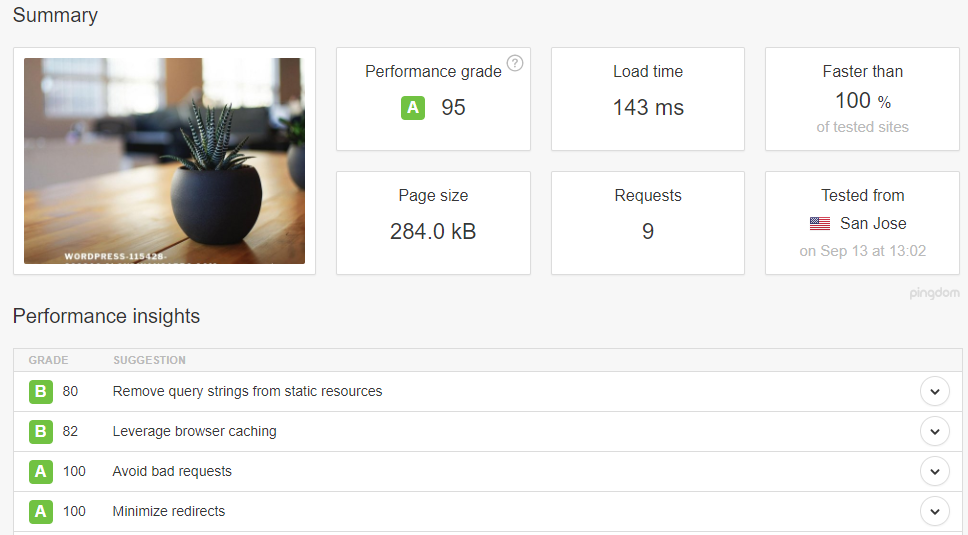 After Performance Results on Pingdom Tools