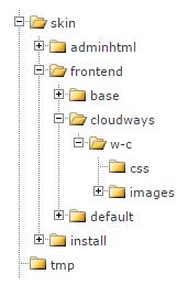Magento Directory Folders