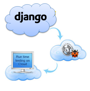 DISCONTINUED] Cloudways offers One-Click Django hosting