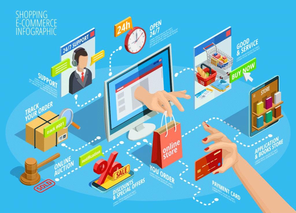 Ecommerce Shopping Infographics