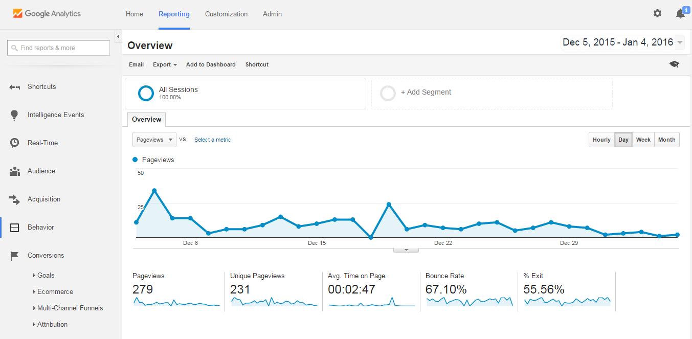 Integrate Google Analytics With Custom PHP Website