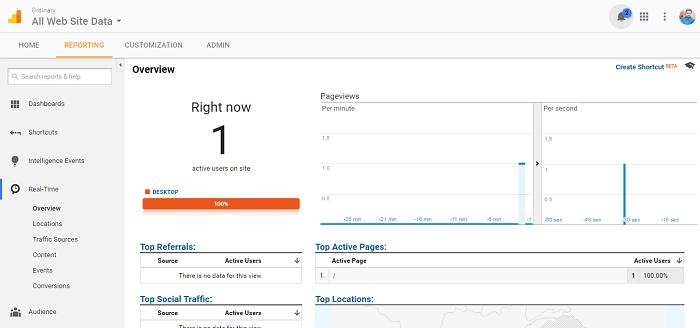 Google Analytics Magento 2 Tracking