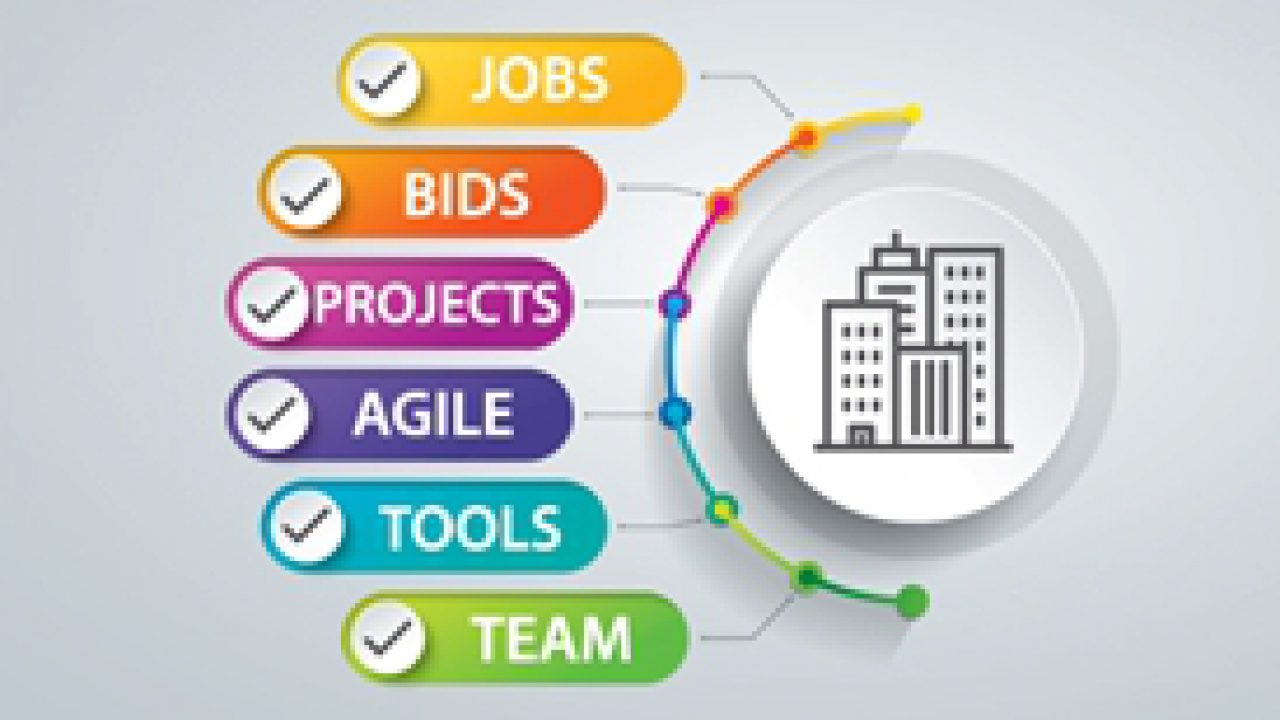 Hire WordPress Developers For Your Agency Easily