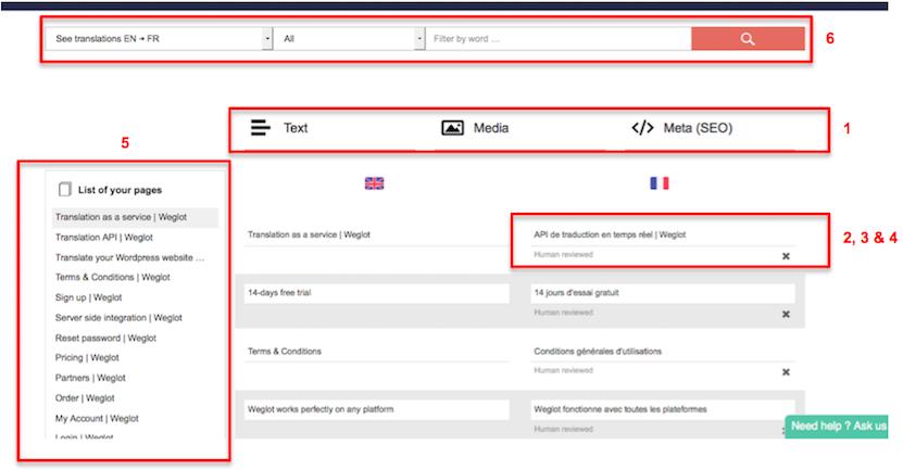 Weglot translations dashboard