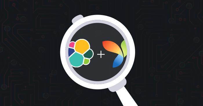 yii2 elasticsearch integration