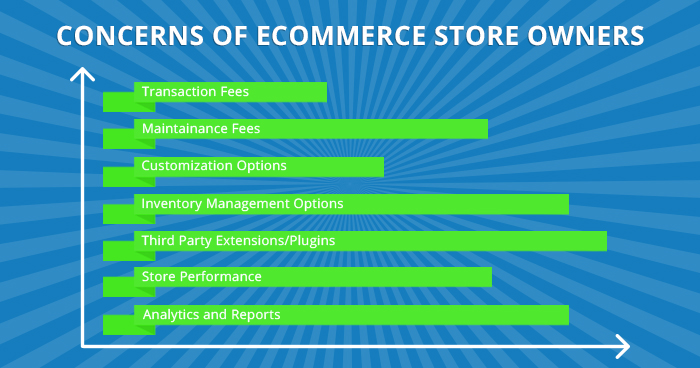 Ecommerce store owners