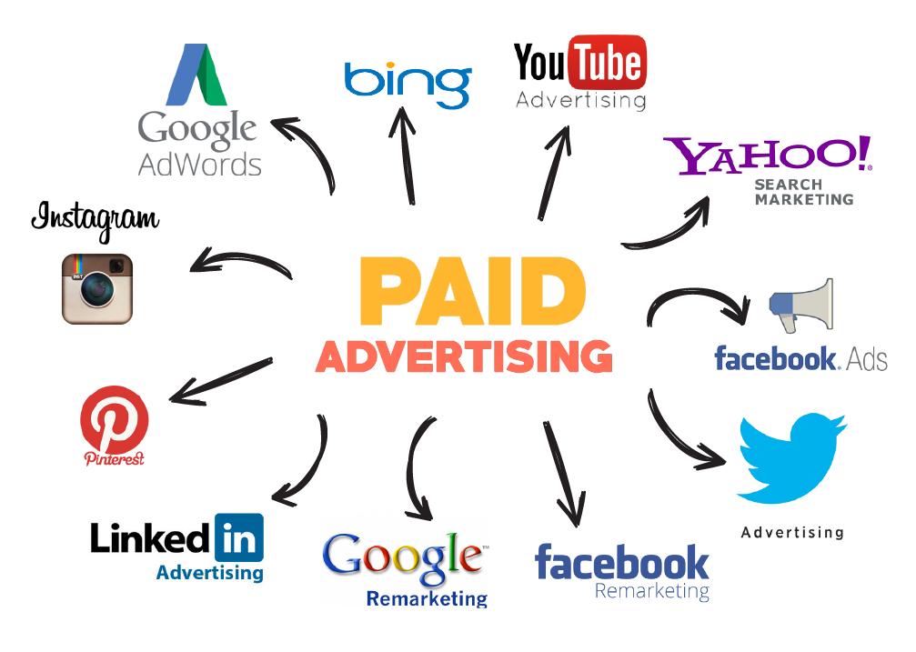 Paid-Marketing-promotion-platforms