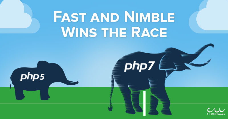 Php7-Launh-Banner