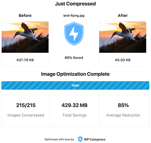 Power of WP Compress Image Compression Plugin