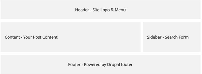 Drupal theme layout