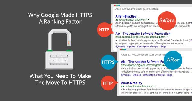 HTTPS Ranking Factor