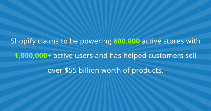 Shopify claims to be power 600,000 active stores