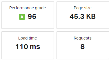 Page performance result