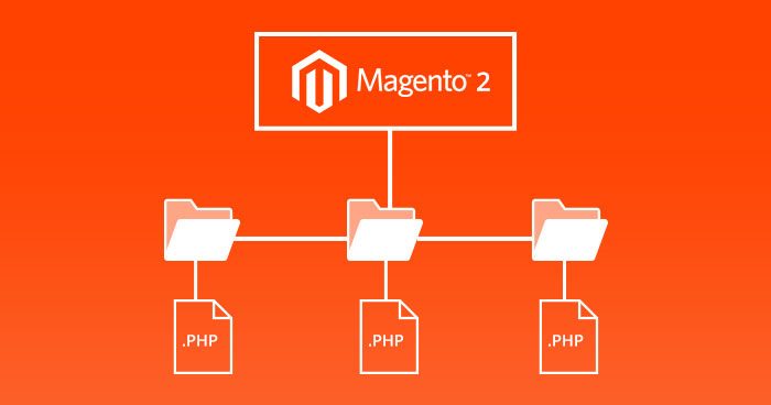 Magento 2 Extension Architecture