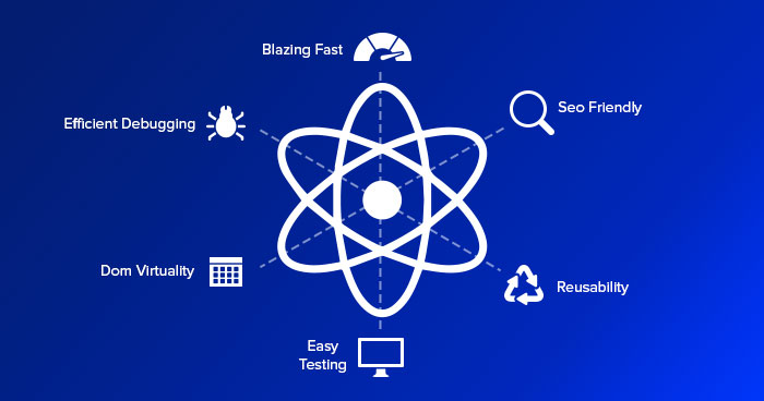 Why ReactJS Fits Perfect for Front-End App Development