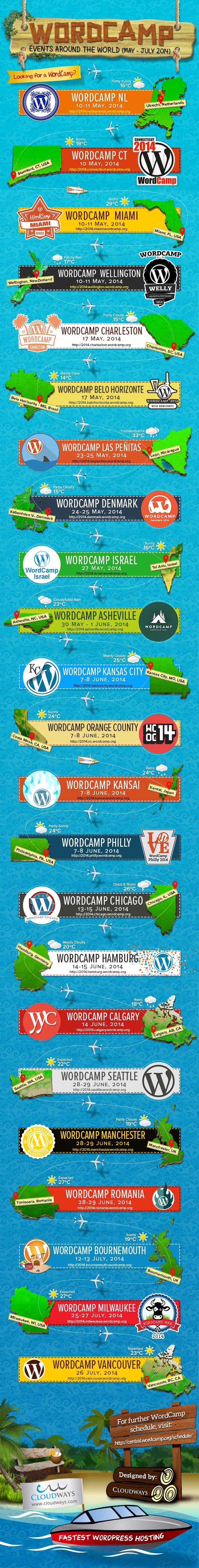 WordCamp Infographic