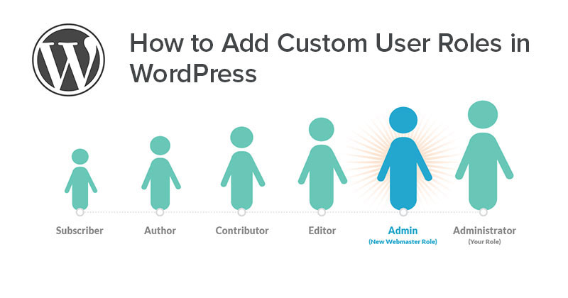 add custom user roles in wordpress
