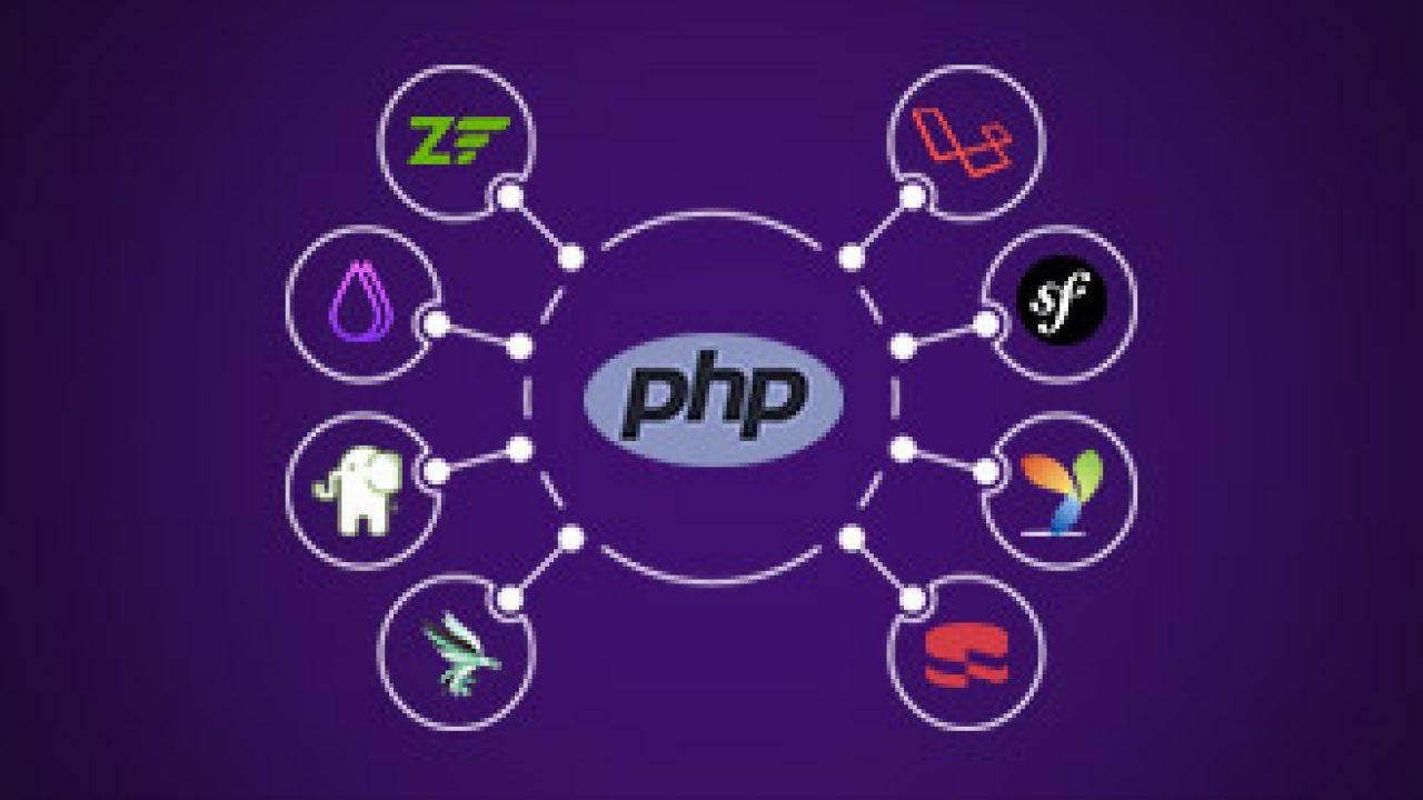 10 Best PHP Frameworks in 2019 [Detailed Guide]
