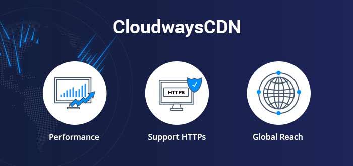 CloudwaysCDN