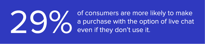consumers purchase stats