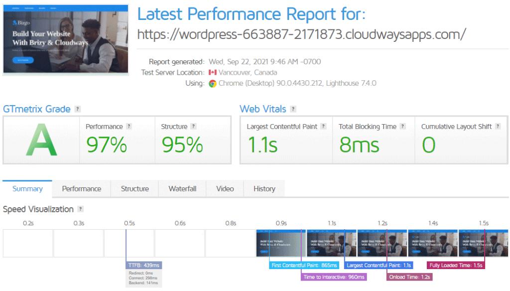 Gtmetrix performance report with cache