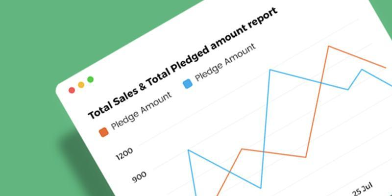 Detailed Analytical Report