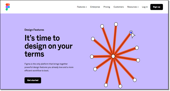 Figma wireframe and mockup design tools