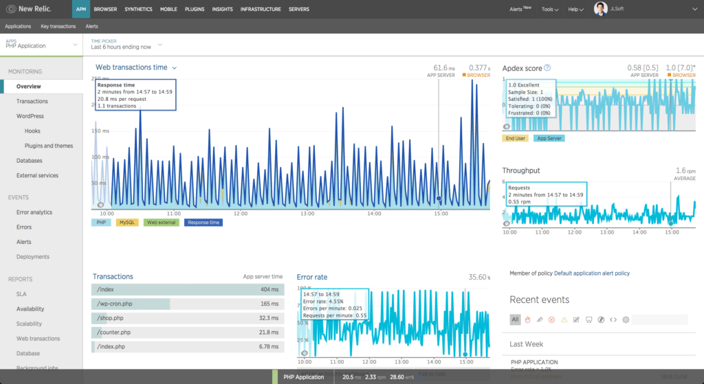 application performance monitoring tool dashboard