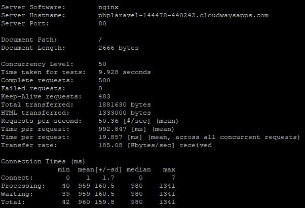 Laravel 5.5 & PHP 7.1 Benchmark