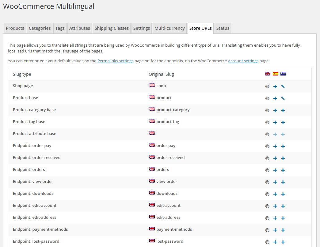 Translating URLs