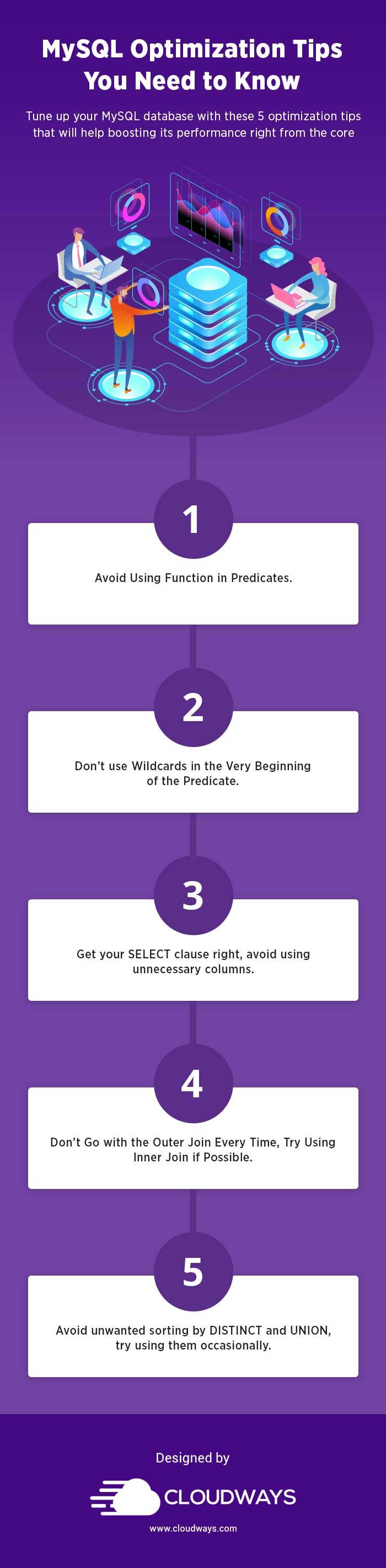 MySQL Performance Tuning Tips To Optimize Database