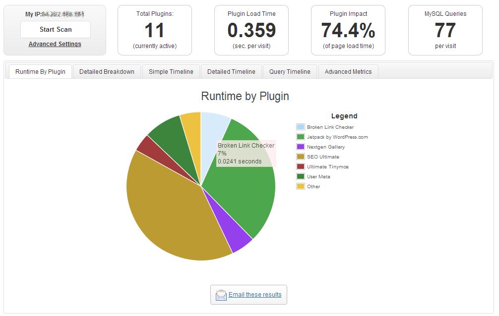 p3 plugin performance profiler scan