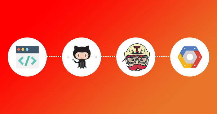 php continuous integration