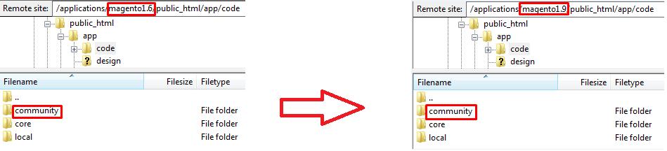 Replace Community Folder