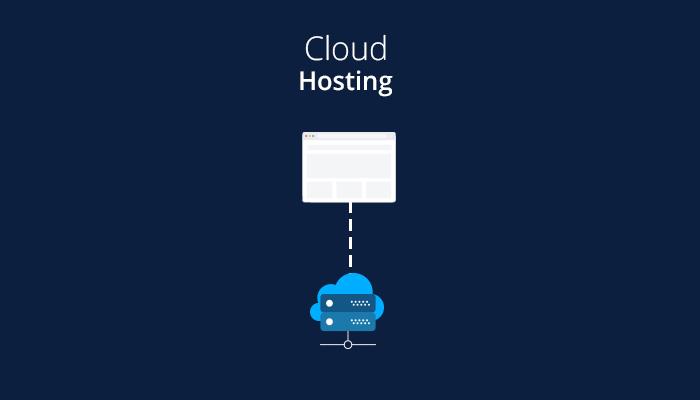 wordpress cloud hosting