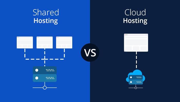 WordPress Shared Hosting vs Cloud Hosting