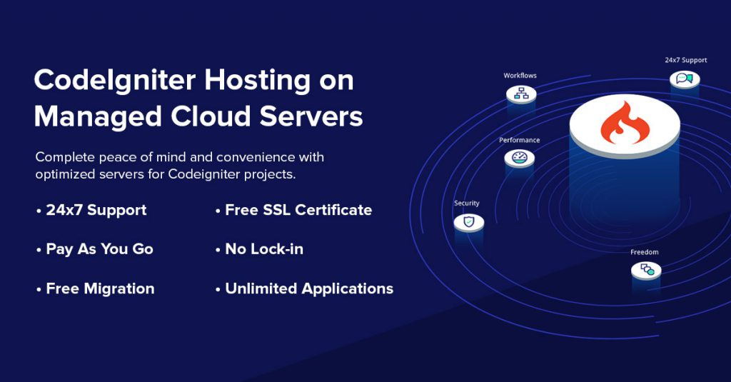 Robust and Secure CodeIgniter Hosting for your projects