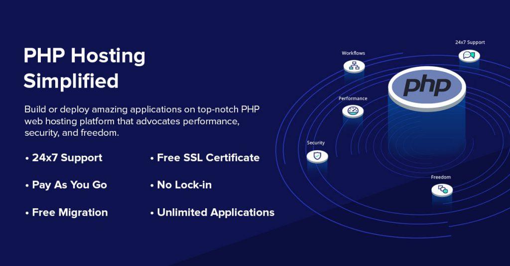 Nginx fpm хостинг хостинг на сервер cs 1 6